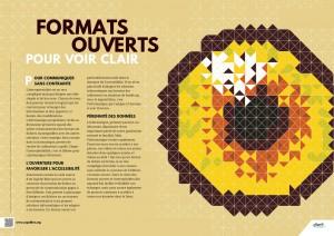 EXPOLIBRE : Formats ouverts - Pour voir clair