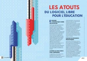 EXPOLIBRE : Les atouts du Logiciel libre pour l'Éducation