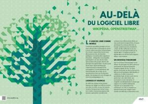 EXPOLIBRE : Au-delà du Logiciel libre