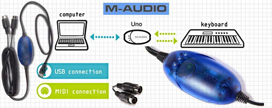 M-Audio UNO : 1-IN/1-OUT MIDI USB Bus-Powered Interface for GNU/Linux, PC and Mac