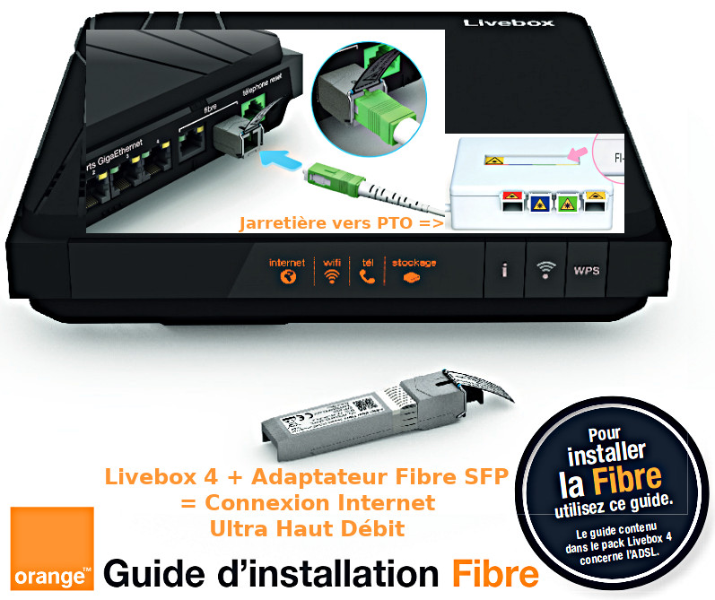 orange livebox ftth 100 fibre et wi fi sur m tropole rouen normandie linux rouen. Black Bedroom Furniture Sets. Home Design Ideas